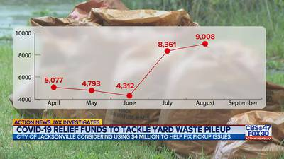 Investigates: Jacksonville considers $4M in federal relief money to control yard waste pileup