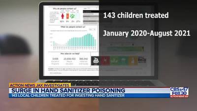 Investigates: surge in hand sanitizer poisoning