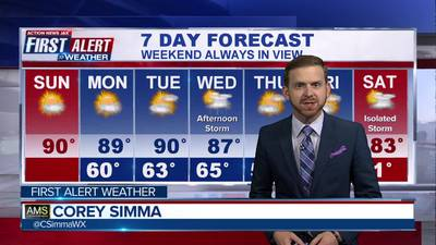 First Alert Weather: Summer-like heat, tracking relief
