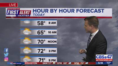 First Alert Weather: Some rain possible Monday