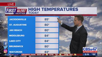 First Alert Weather: Tracking temperatures in the 80s Wednesday