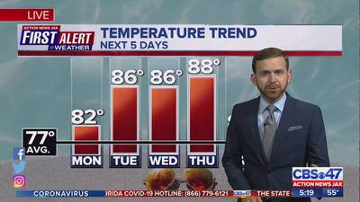 First Alert Weather: Tracking a Warming Trend, Returning Rain
