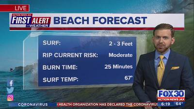 First Alert Weather: Warm again before brief changes roll in