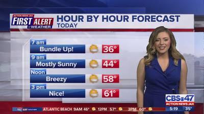First Alert Weather: Weekend forecast