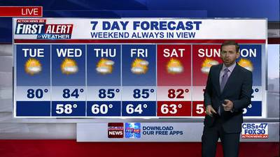 First Alert 7-Day Forecast: Tuesday, October 19