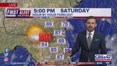 First Alert Weather: Near record highs, chilly mornings