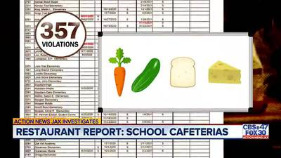 Action News Jax Investigates: Dead mice, rat droppings, moldy food in school cafeteria inspections