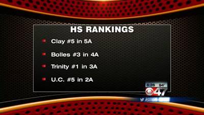 Trinity Christian tops high school football polls