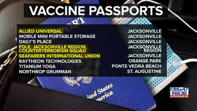 Jacksonville businesses, venues, agencies under investigation by the state over 'vaccine passports'