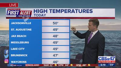 First Alert Weather: Cold Tuesday, high temperatures to reach upper 40s