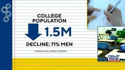 Fewer men attending college