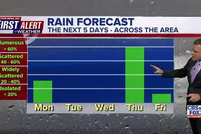 First Alert Forecast: October 25, 2021 - Morning